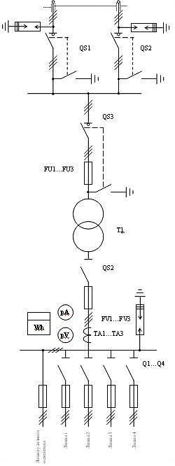 Схема принципиальная электрическая КТП-ПВ