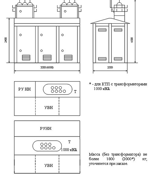 Габаритные и установочные размеры  КТП-П